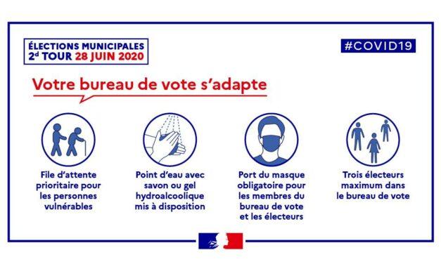Protocole sanitaire élections municipales 28 juin 2020